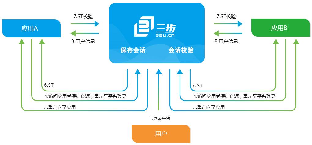 开发文档流程图.jpg